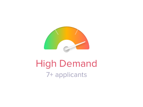 High demand on an apartment rent
