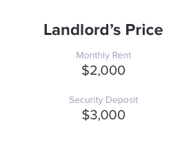 Tenants rent offer on an apartment