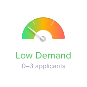 Low demand on an apartment